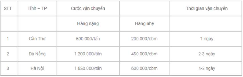 Bảng giá cước vận chuyển hàng hóa khối lượng trên 50 tấn